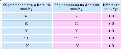 Снизить давление таблетки папазол - Che abbassa la pressione sanguigna rimedi popolari